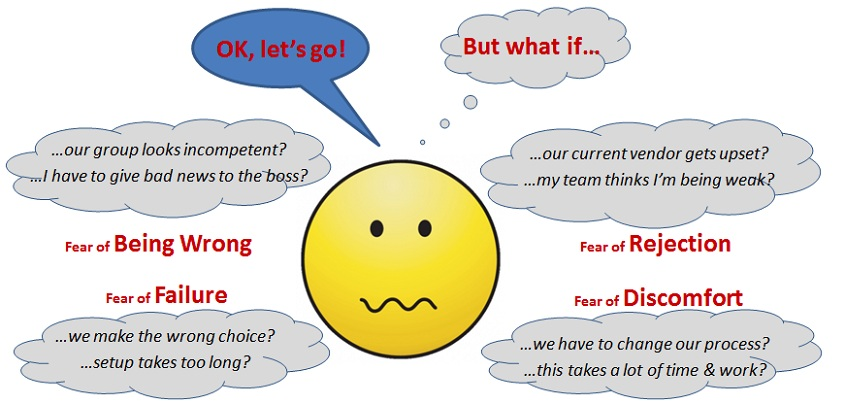 Four Fears - In Action