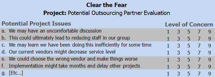 Clear the Fear Checklist