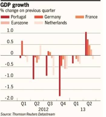 Europe GDP.jpg