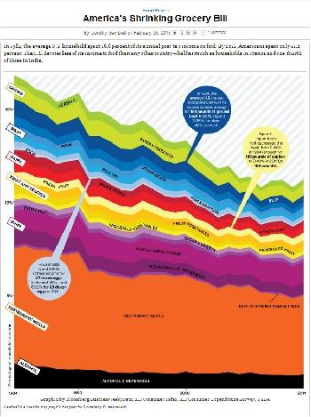 America Grocery Bill.jpg