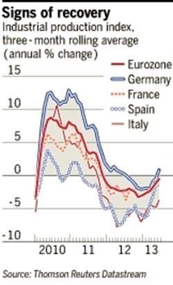 Europe Recover.jpg