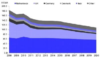 European Gas Supply.jpg