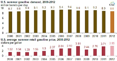 US Gas Demand.jpg
