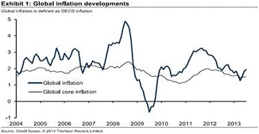 Global Inflation.jpg
