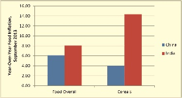 Food vs Cereals.jpg
