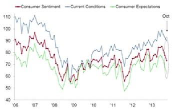 Consumer Sentiment.jpg
