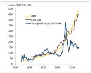 China GDP.jpg