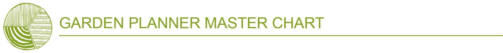 Garden_Planner_Worksheet_Masterchart2.jpg