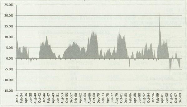 ETF-20150320-chart.jpg