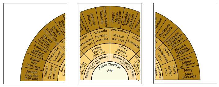 Tiled Fan Chart