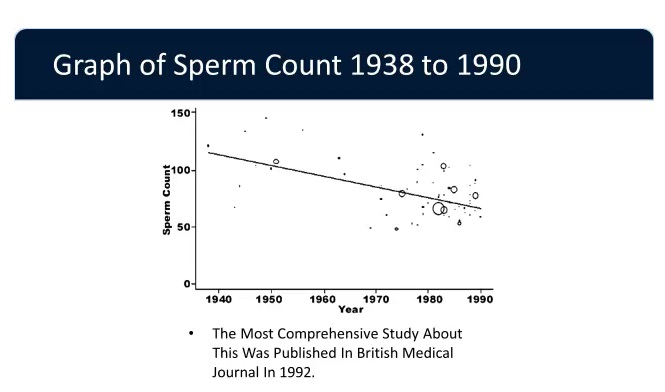 graph of sperm count.jpg