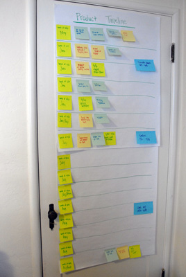 Sticky Note Project Plan circa 2008