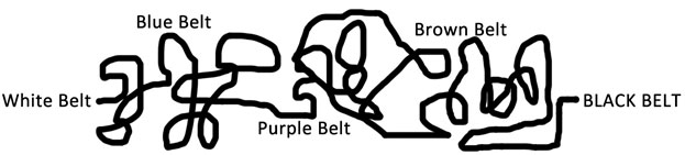 http://marcosavellan.com/wp-content/uploads/2012/10/black-belt-path.jpg