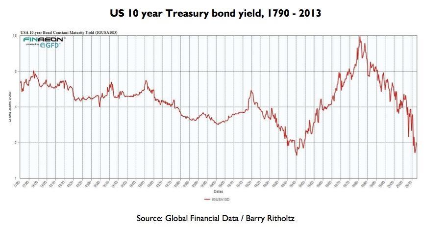 Chart 1- US.jpg