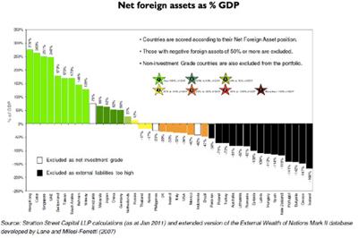 NFA Chart