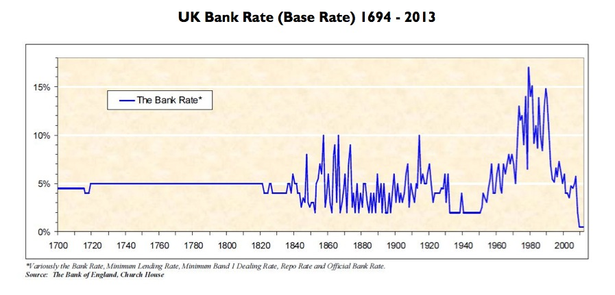 Chart 2- UK.jpg