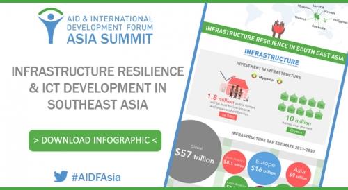 AIDF Infographic