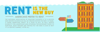 Rent is the New Buy