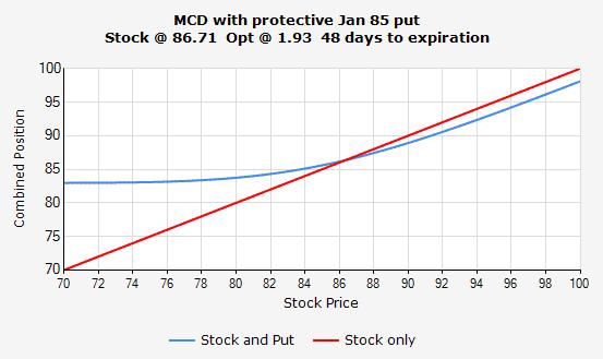 MCD10.29.5.png