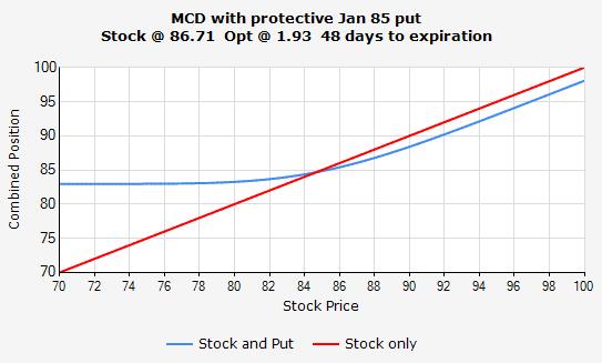 MCD10.29.4.png