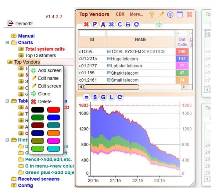 AMTS Charts Customization