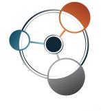 BCC Software - Integratec                                                     API                                                     Platform