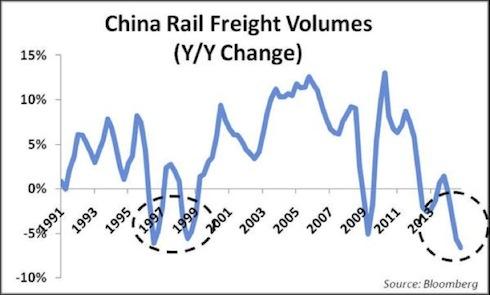china rail.jpg