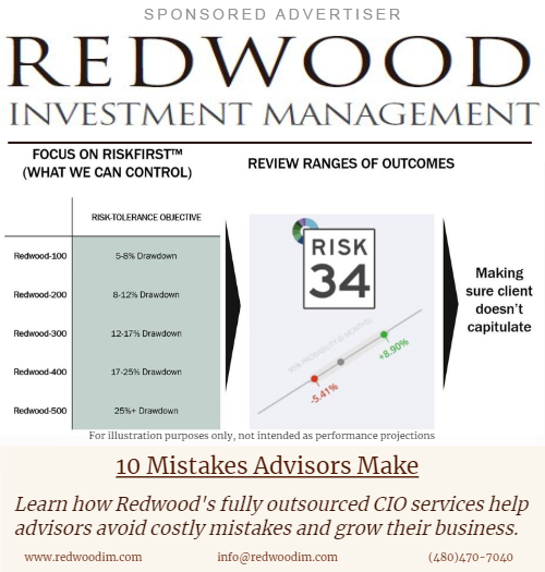 Redwood Investment Mgt