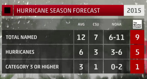 2015_hurricane_forecast.jpg