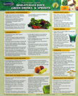 Wheatgrass, Green Drinks and Sprouts chart