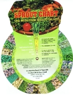 Sprout Dial