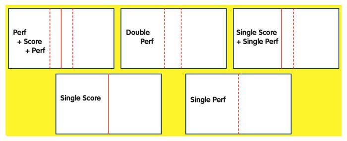image - job layouts