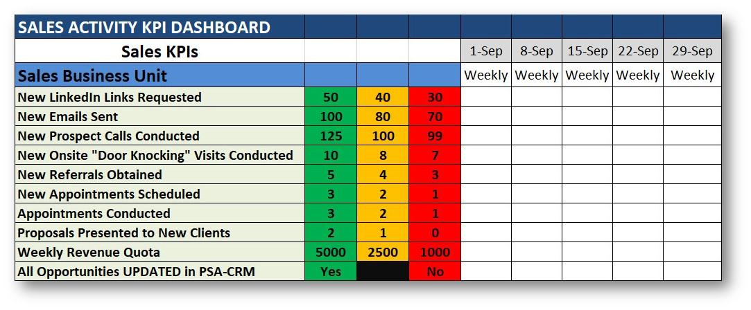 Sales Activity KPI Dashboard