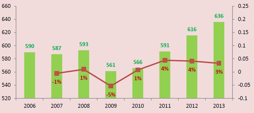 Malaysia Cement per Capita Consumption KG.JPG
