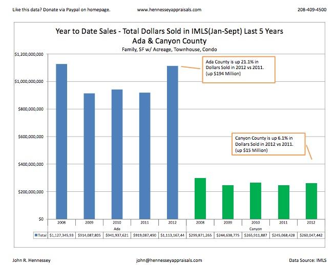 Sales Volume Chart.jpg