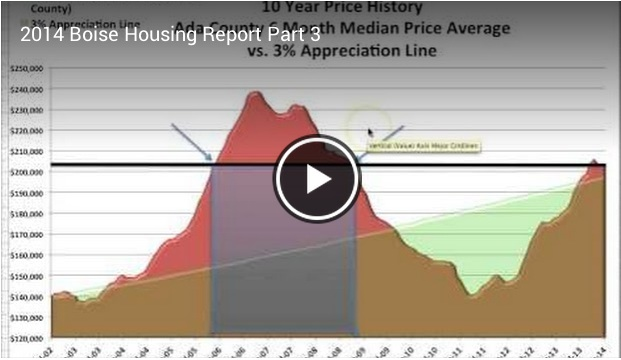 Part 3 Boise Housing Report 2014jpg