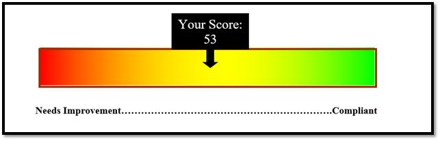Investigative Score