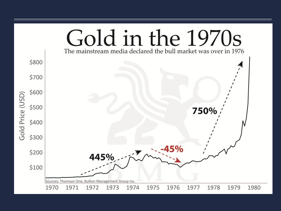 Gold in the 1970s