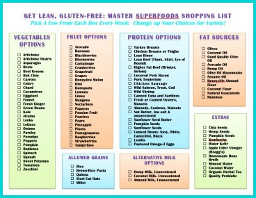 Superfoods For Building Lean Muscle